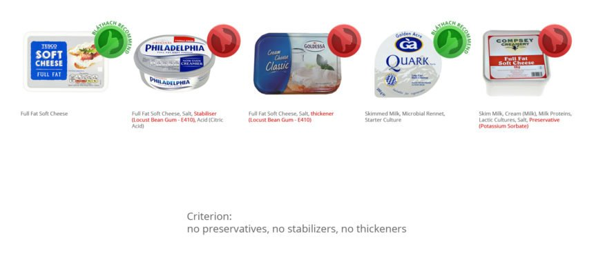 Soft Cheese – Comparison