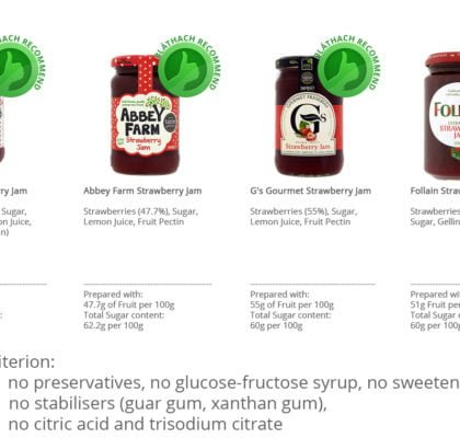 strawberry jam reviews