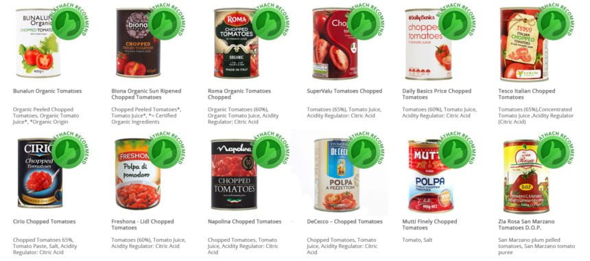 Canned Tomatoes – Comparison