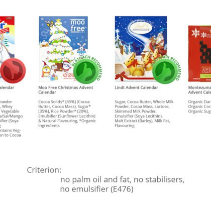 advent calendar reviews