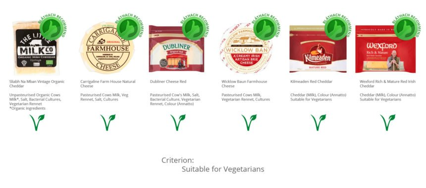 Suitable for Vegetarians – Cheese Comparison