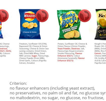 Cheese And Onion Crisps Comparison