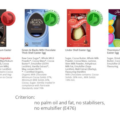 chocolate easter egg reviews