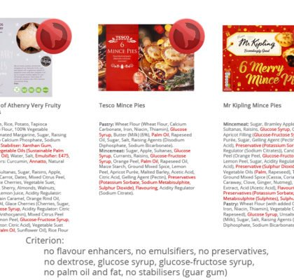 mince pies reviews